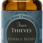 Four Thieves Synergy Blend Essential Oil